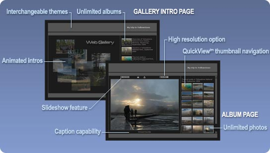 Web Gallery Wizard includes a gallery intro page and album pages.